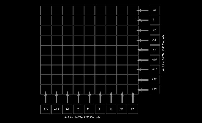 Arduino-Mega Pin outs